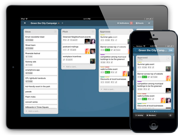 Trello-The-Easiest-way-to-Organize-your-Life