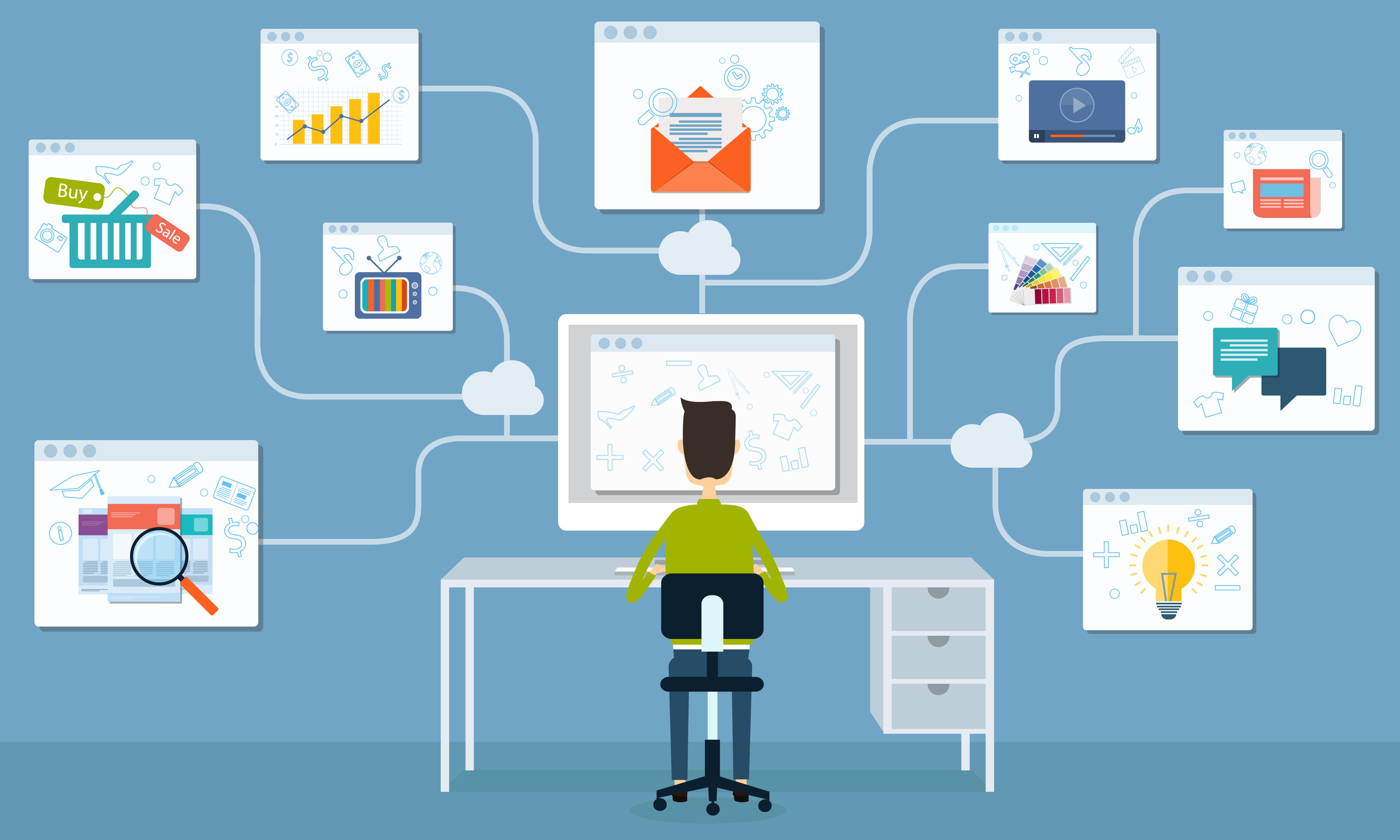 أفضل أنظمة التعليم الإلكتروني للمنظمات E-Learning Systems ...