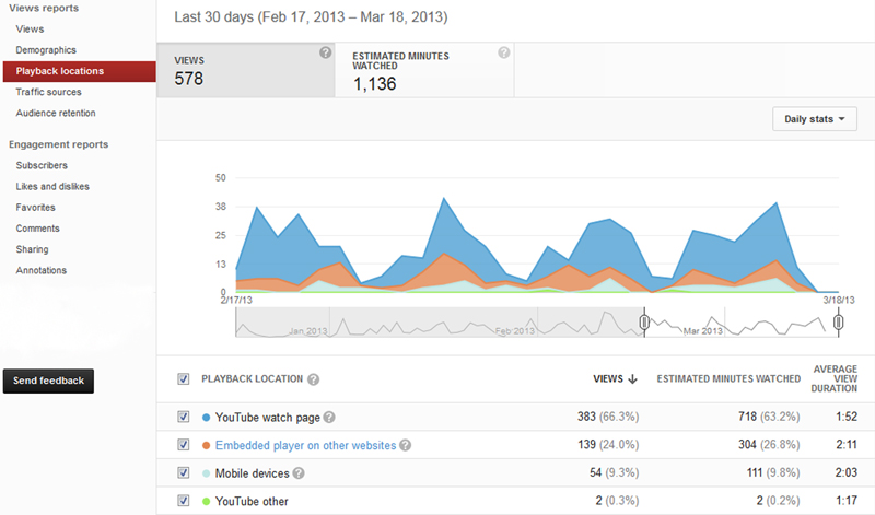 using_youtube_analytics_sources