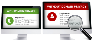 domains-how-domain-privacy-works