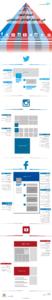 دليل مقاسات الصور في الشبكات الاجتماعية تويتر فيسبوك انستغرام يوتيوب