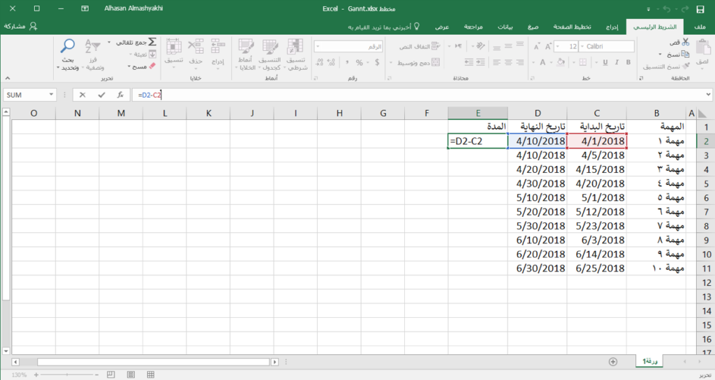جدول المهام للمخطط الزمني للمشروع