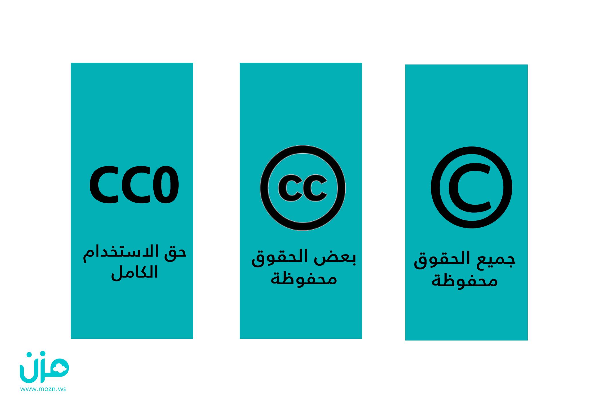 الفروق بين ثلاثة أنواع من الرموز المتعلقة برخصة المنتج.