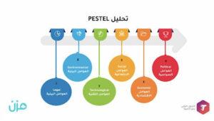 تحليل PESTEL